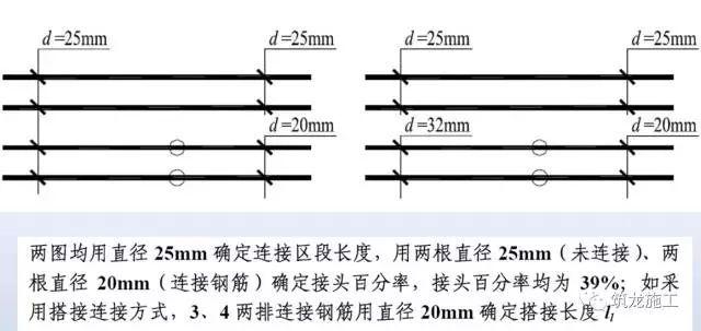 最难搞懂的钢筋工程,规范是这样说的!_42