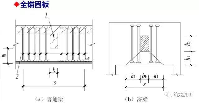最难搞懂的钢筋工程,规范是这样说的!_38