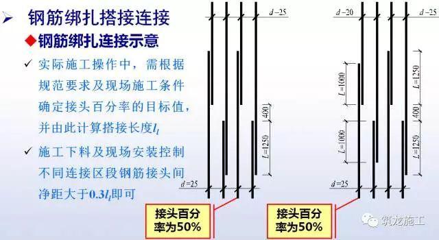 最难搞懂的钢筋工程,规范是这样说的!_62
