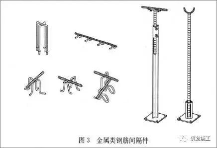 最难搞懂的钢筋工程,规范是这样说的!_83