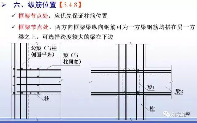 最难搞懂的钢筋工程,规范是这样说的!_63
