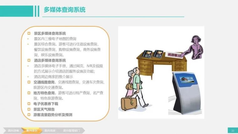 新版智慧旅游智能化整体解决方案_30