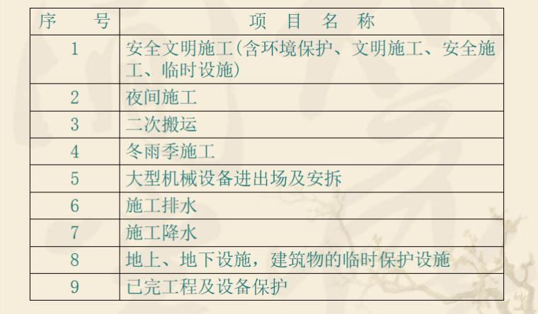 建筑工程工程量清单计价办法讲义PPT-08 通用措施项目一览表