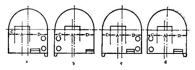 矿山斜井施工方案-串车斜井井筒断面布置方式