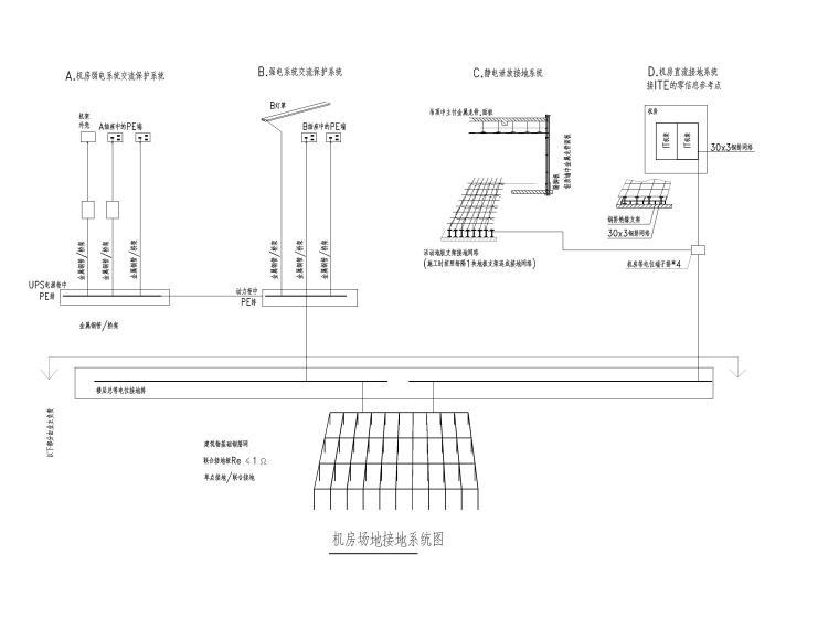[上海]某银行征信中心装修工程电气施工图-8机房场地接地系统图