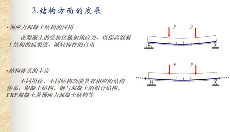 混凝土结构基本原理讲义PPT-06 结构方面的发展