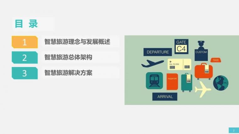 新版智慧旅游智能化整体解决方案_2