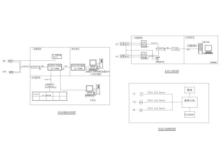 [上海]某银行征信中心装修工程电气施工图-10安全防范系统图