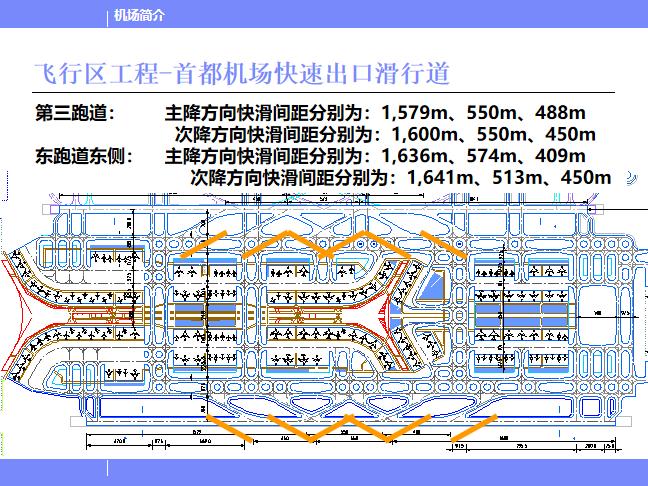 北京某机场设计简介PPT(116页)-飞行区工程-首都机场快速出口滑行道