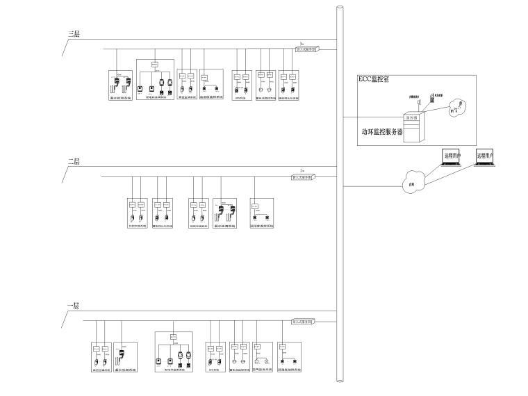 [上海]某银行征信中心装修工程电气施工图-11机房环境监控系统图