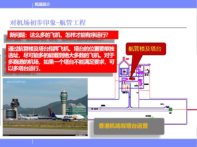 北京某机场设计简介PPT(116页)-对机场初步印象-航管工程