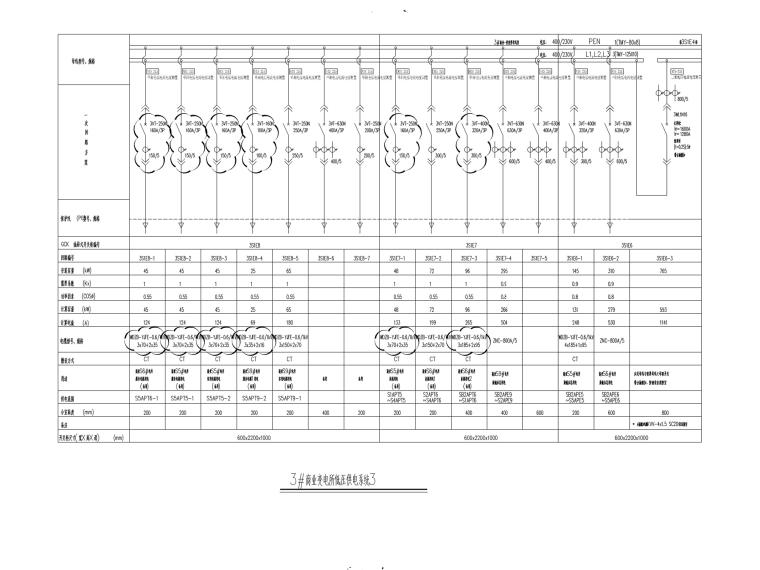 深圳知名商业中心电气图纸(办公裙房住宅)-3低压配电系统图_副本