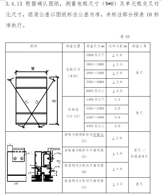 名企幕墙工程质量通病防治手册(104页)-测量包框尺寸及单元框交叉对比尺寸