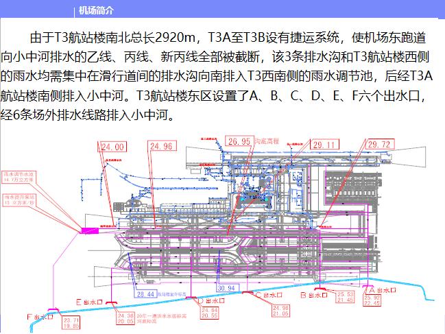 北京某机场设计简介PPT(116页)-场内立交桥雨水泵站规划