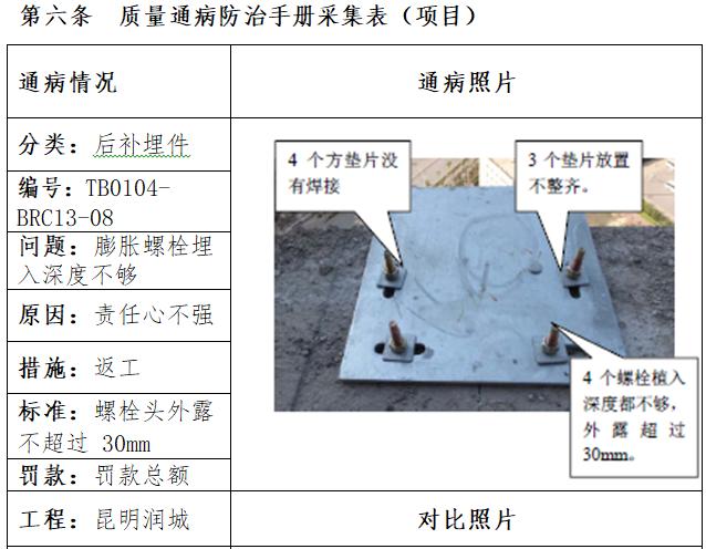 名企幕墙工程质量通病防治手册(104页)-质量通病防治手册采集表