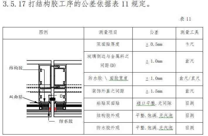 名企幕墙工程质量通病防治手册(104页)-打结构胶工序的公差依据表