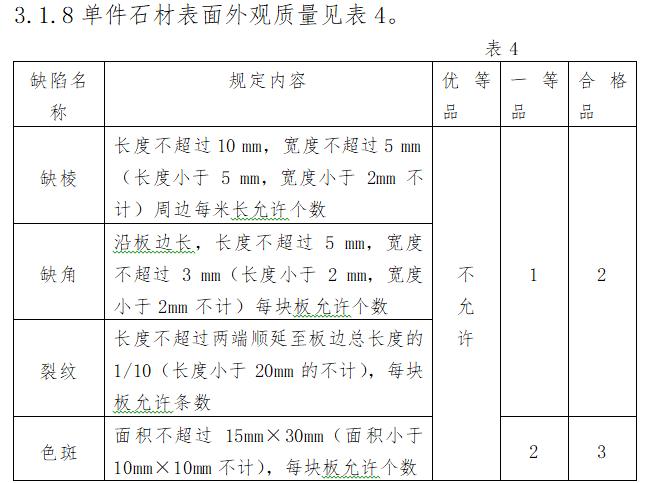 名企幕墙工程质量通病防治手册(104页)-单件石材表面外观质量