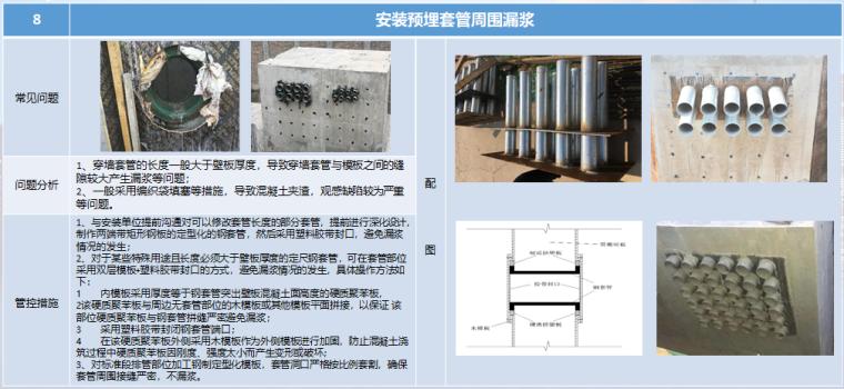 城市综合管廊工程质量通病防治手册(PPT)-安装预埋套管周围漏浆