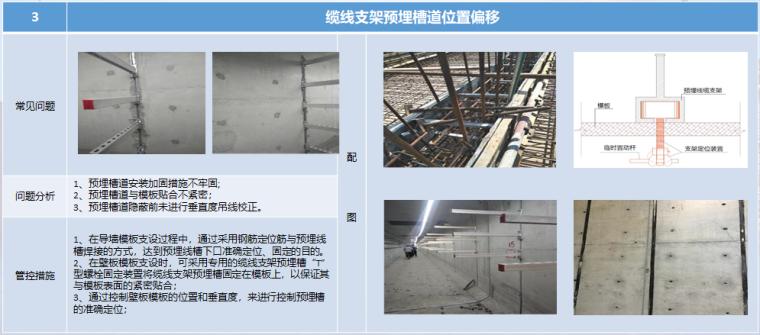城市综合管廊工程质量通病防治手册(PPT)-缆线支架预埋槽道位置偏移