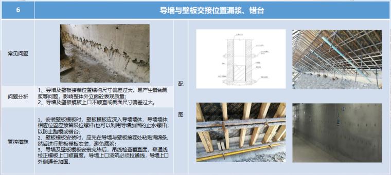 城市综合管廊工程质量通病防治手册(PPT)-导墙与壁板交接位置漏浆、错台