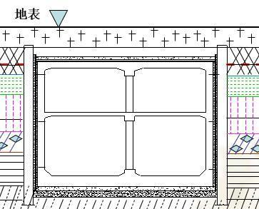 地下车站渗水处理质量控制-剖面图