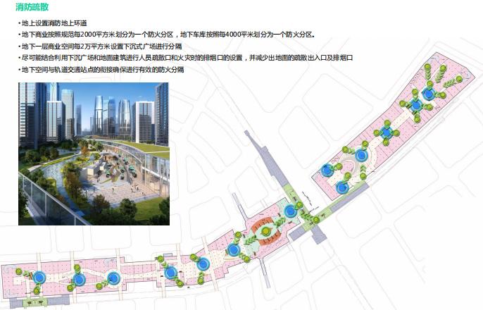 [浙江]温州滨江商务区中央绿轴景观设计-消防分析