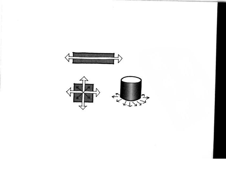 方案作图 平面中如何运用图形张力?_2