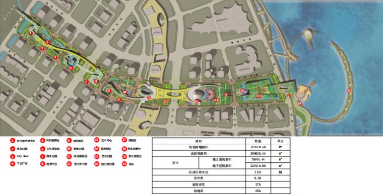[浙江]温州滨江商务区中央绿轴景观设计-总平面图