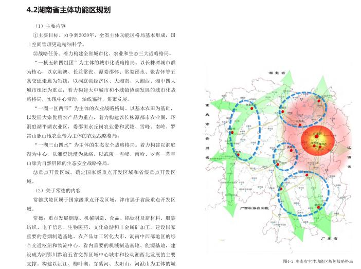 常德市总体城市设计规划文本2018_中规-湖南省主体功能区规划