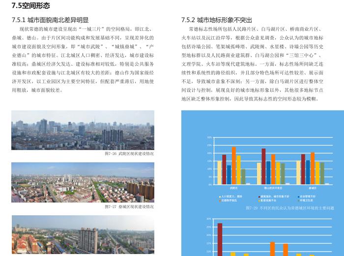 常德市总体城市设计规划文本2018_中规-空间形态