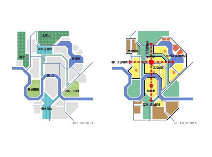 常德市总体城市设计规划文本2018_中规-用地布局