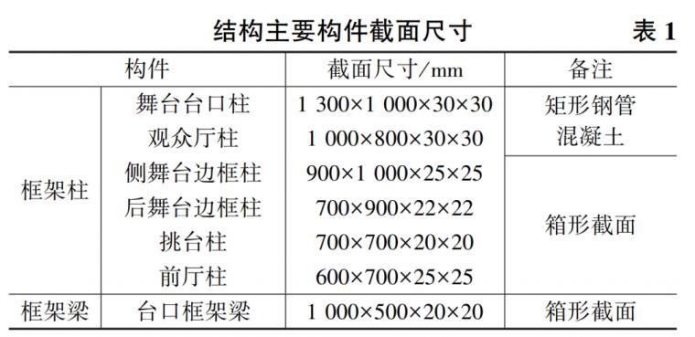 [9月]重磅!31套精品结构计算表格汇总_14