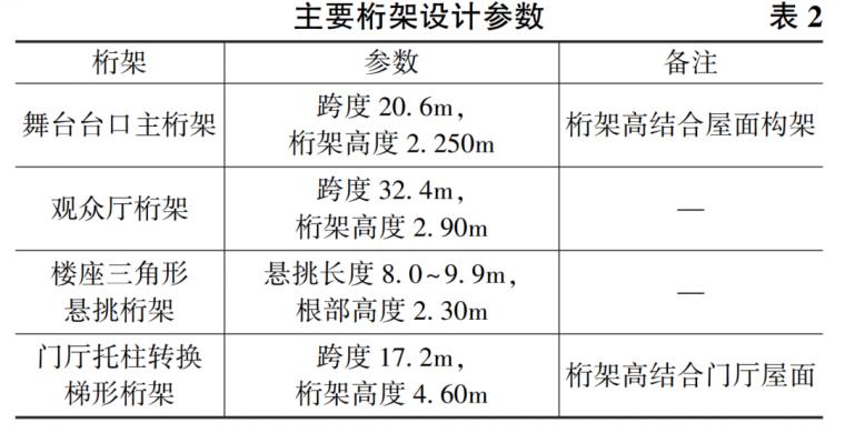 [9月]重磅!31套精品结构计算表格汇总_15