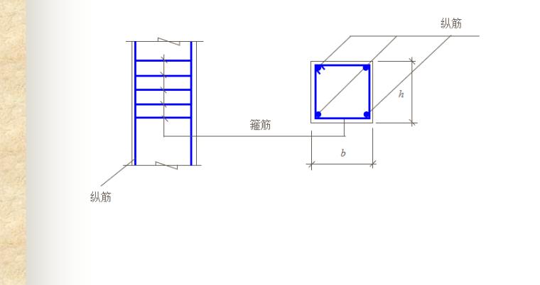轴心受力构件性能与计算讲义PPT-02 受拉构件的配筋形式
