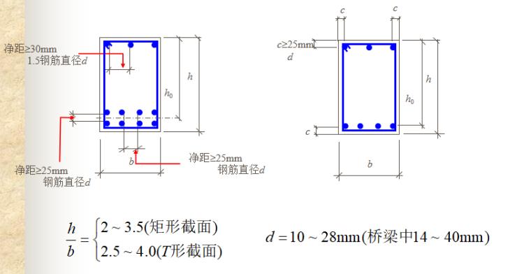受弯构件正截面性能与计算讲义PPT-03 梁截面尺寸和配筋构造
