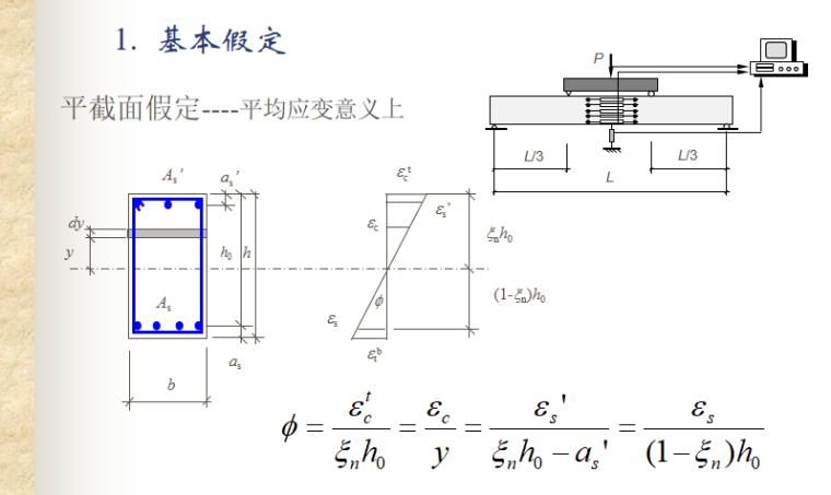 受弯构件正截面性能与计算讲义PPT-06 平截面假定