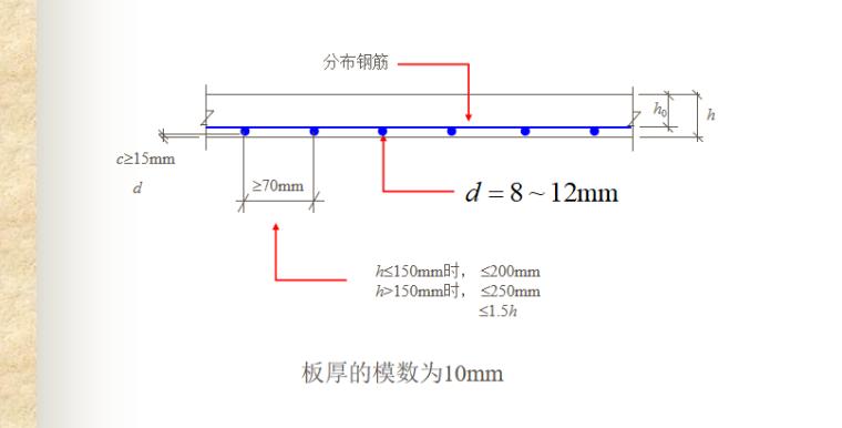 受弯构件正截面性能与计算讲义PPT-04 板截面尺寸和配筋构造