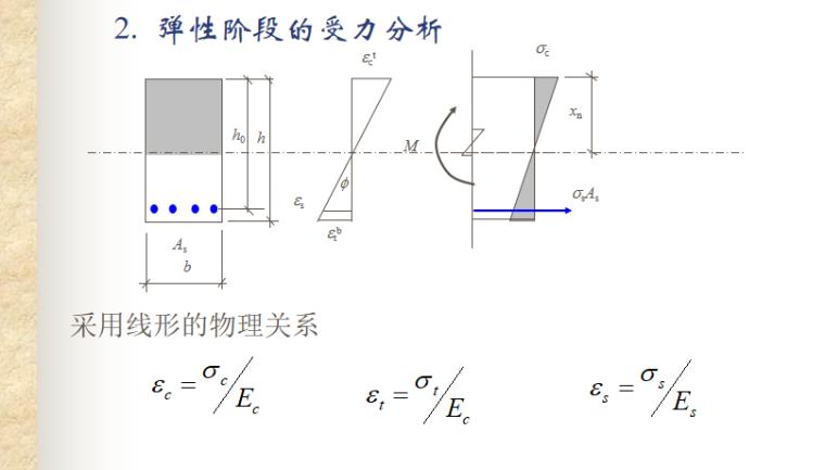 受弯构件正截面性能与计算讲义PPT-08 弹性阶段的受力分析