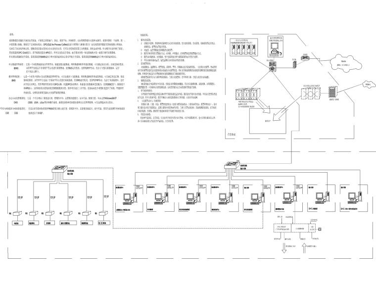 深圳知名商业中心电气图纸(办公裙房住宅)-智能化系统集成系统图_副本