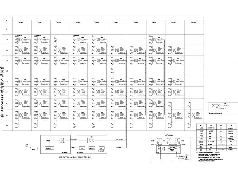 深圳知名商业中心电气图纸(办公裙房住宅)-综合布线系统图_副本
