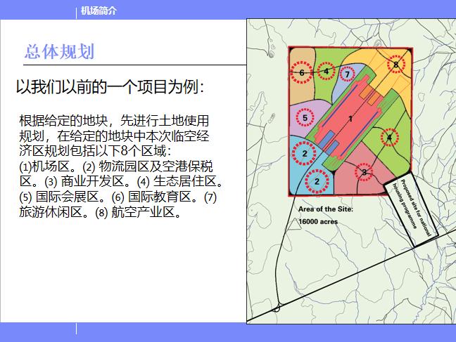 北京某机场设计简介PPT(116页)-总体规划
