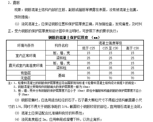 建筑工程质量通病防治手册(76页)-露筋