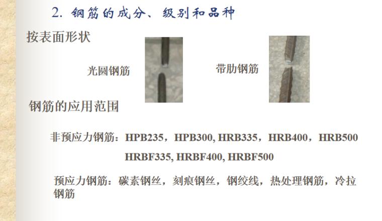 钢筋和混凝土材料力学性能讲义PPT-03 钢筋的应用范围