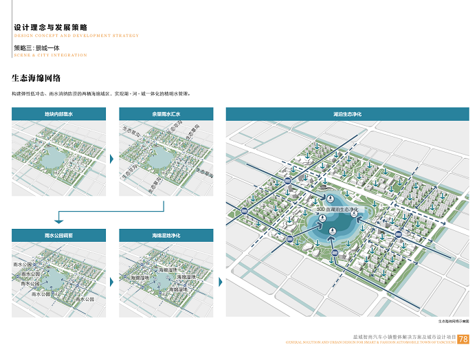 盐城智尚汽车小镇整体解决方案城市设计2018-生态海绵网络
