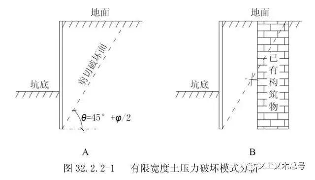 基坑支护结构设计时应该注意哪些问题?_6