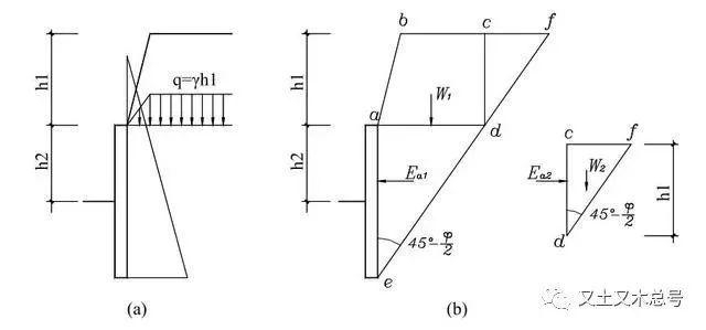 基坑支护结构设计时应该注意哪些问题?_8