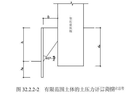 基坑支护结构设计时应该注意哪些问题?_7