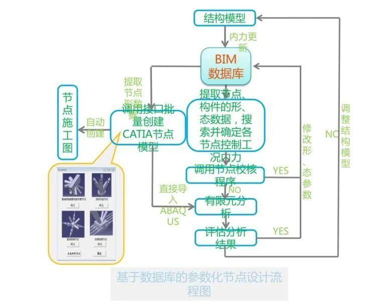 BIM建模原理及操作,内附大量实际案例_13