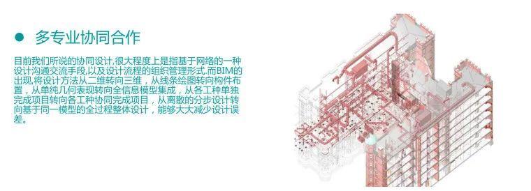BIM建模原理及操作,内附大量实际案例_6