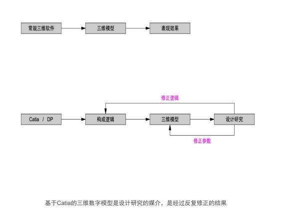 BIM建模原理及操作,内附大量实际案例_22